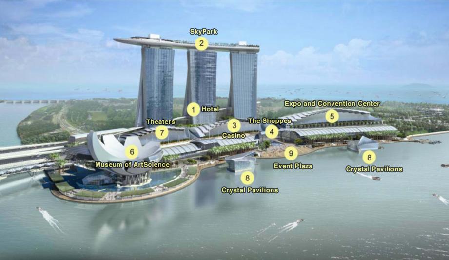 複合リゾート開発